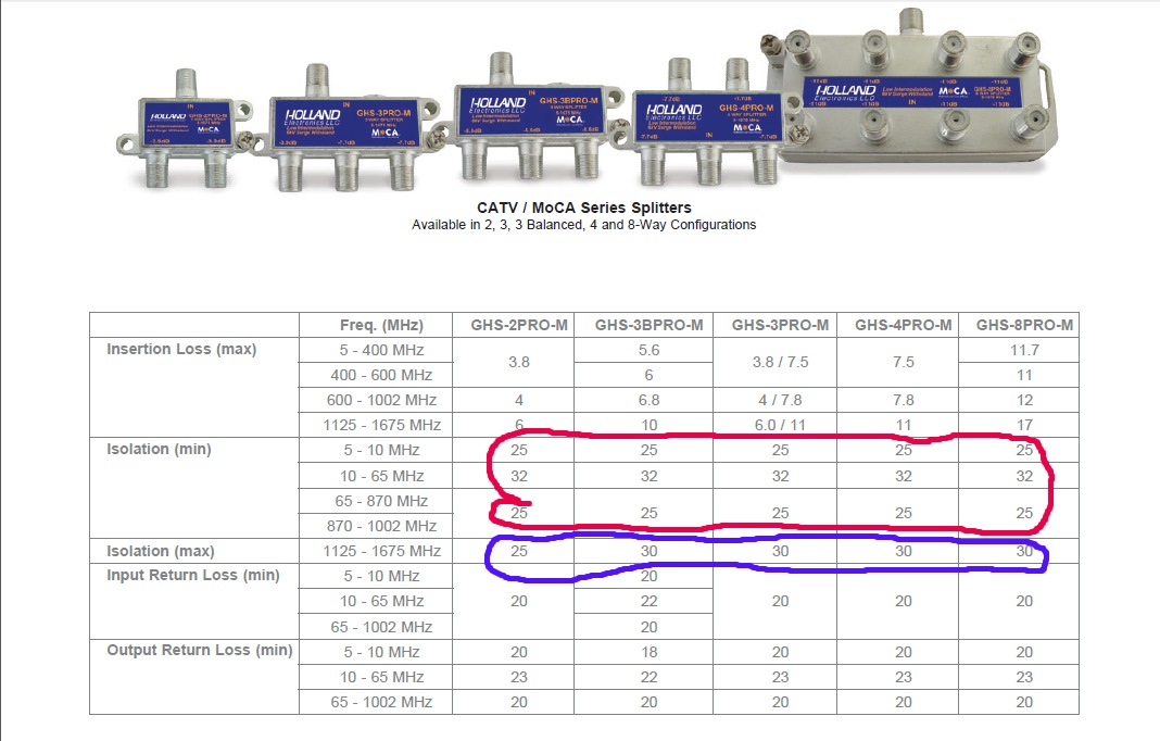 cox box wiring diagram wiring block diagram  u2022 creativeand co
