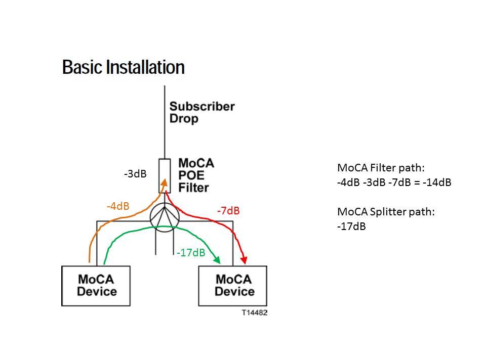 7 way wiring diagram  | efcaviation.com