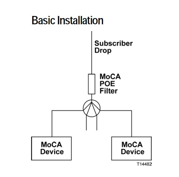 time warner cable modem wiring diagram with filters