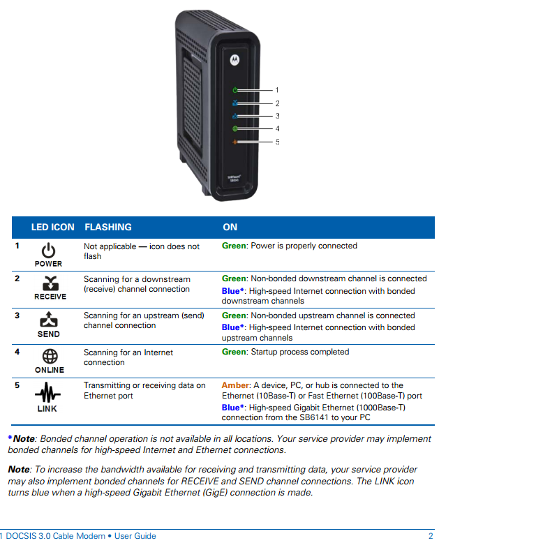 Cable Modem Troubleshooting Motorola Sb5120 Simple Help